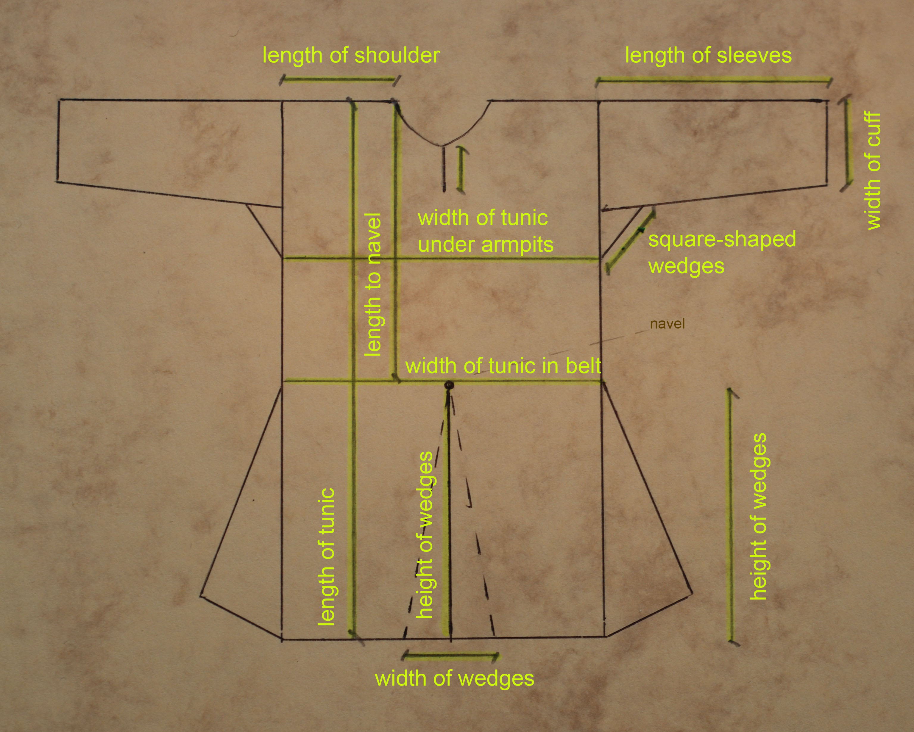 tunic how to measure 2.jpg
